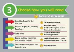 Tips for Reading Buddies4